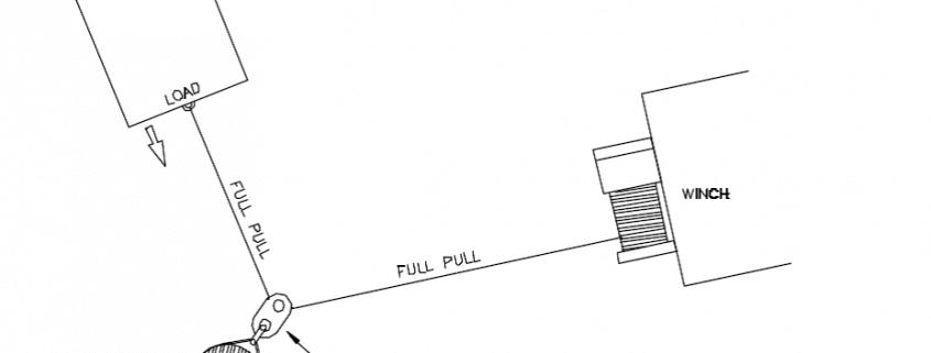 Seilwinde und Umlenkrolle Nutzung